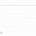 Ubuntu 14.04 サーバの SSL の設定を見直す